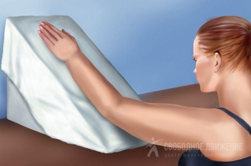 Лимфостаз руки лечение и рожистое воспаление руки при лимфостазе