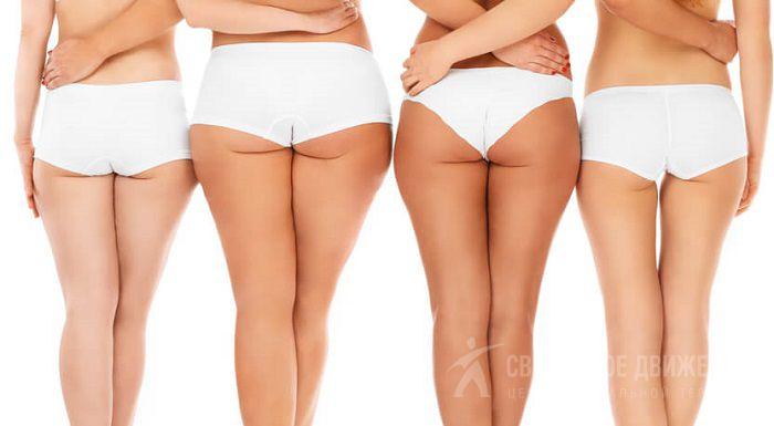 Воспаление подкожной клетчатки на ногах. Воспаление подкожной клетчатки: причины, формы болезни, лечение и профилактика. Возможные осложнения и профилактика